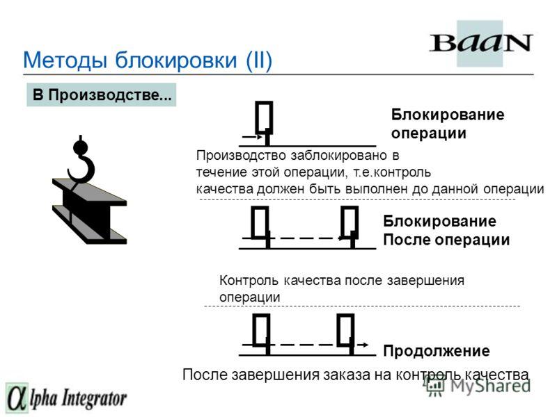 Методы блокировки (II) В Производстве... Блокирование После операции Продолжение Блокирование операции Контроль качества после завершения операции Производство заблокировано в течение этой операции, т.е.контроль качества должен быть выполнен до данно