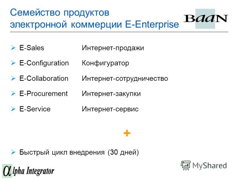 E-SalesИнтернет-продажи E-ConfigurationКонфигуратор E-CollaborationИнтернет-сотрудничество E-ProcurementИнтернет-закупки E-ServiceИнтернет-сервис + Быстрый цикл внедрения (30 дней) Семейство продуктов электронной коммерции E-Enterprise