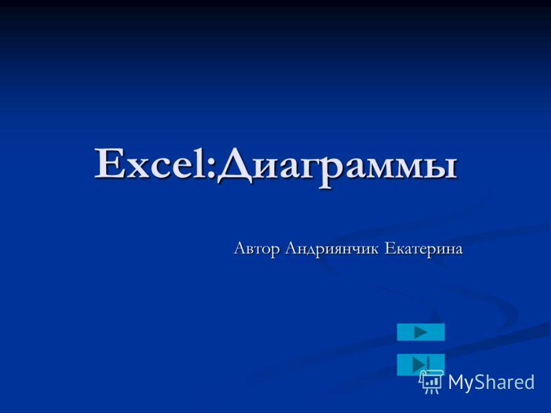 Excel:Диаграммы Автор Андриянчик Екатерина