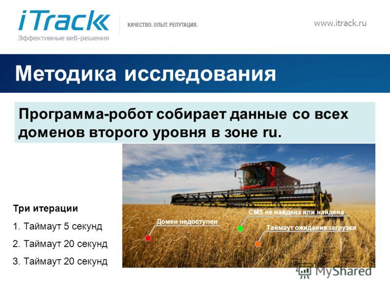 2 www.itrack.ru Методика исследования Программа-робот собирает данные со всех доменов второго уровня в зоне ru. Три итерации 1. Таймаут 5 секунд 2. Таймаут 20 секунд 3. Таймаут 20 секунд Домен недоступен Таймаут ожидания загрузки CMS не найдена или н