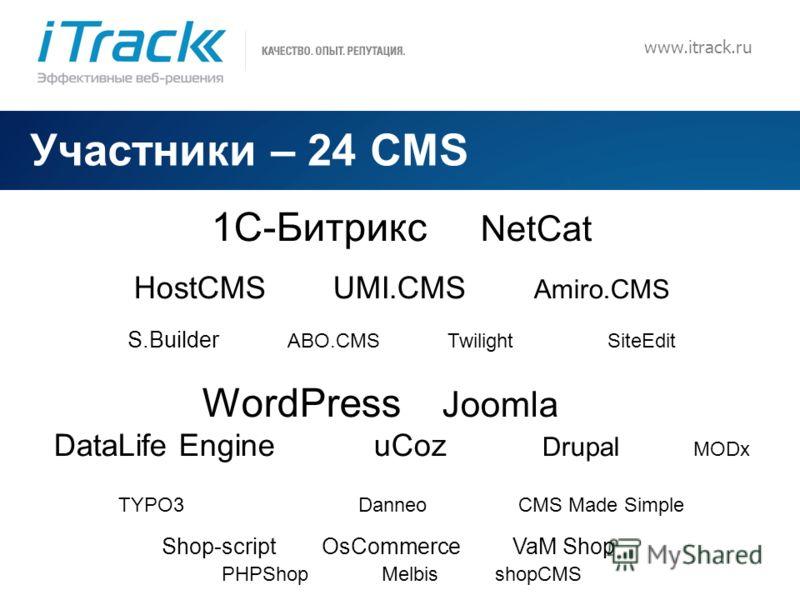 6 www.itrack.ru Участники – 24 CMS 1С-Битрикс NetCat HostCMS UMI.CMS Amiro.CMS S.Builder ABO.CMS Twilight SiteEdit WordPress Joomla DataLife Engine uCoz Drupal MODx TYPO3 Danneo CMS Made Simple Shop-script OsCommerce VaM Shop PHPShopMelbis shopCMS