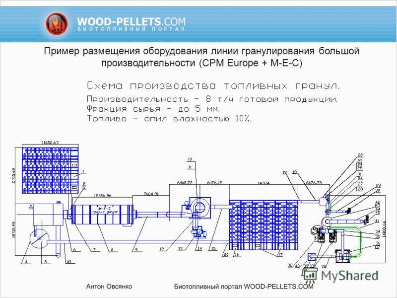 Пример размещения оборудования линии гранулирования большой производительности (CPM Europe + M-E-C)