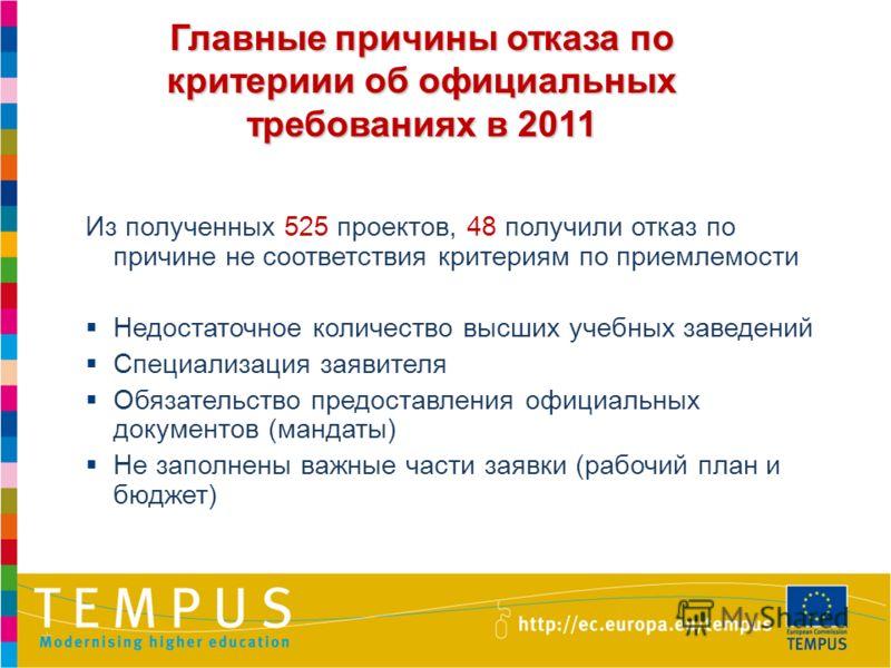 Главные причины отказа по критериии об официальных требованиях в 2011 Из полученных 525 проектов, 48 получили отказ по причине не соответствия критериям по приемлемости Недостаточное количество высших учебных заведений Специализация заявителя Обязате