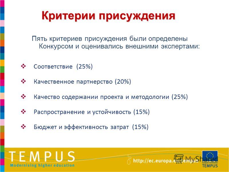 Критерии присуждения Пять критериев присуждения были определены Конкурсом и оценивались внешними экспертами: Соответствие (25%) Качественное партнерство (20%) Качество содержании проекта и методологии (25%) Распространение и устойчивость (15%) Бюджет
