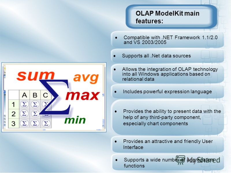 OLAP ModelKit main features: Compatible with.NET Framework 1.1/2.0 and VS 2003/2005 Provides the ability to present data with the help of any third-party component, especially chart components Provides an attractive and friendly User Interface Suppor