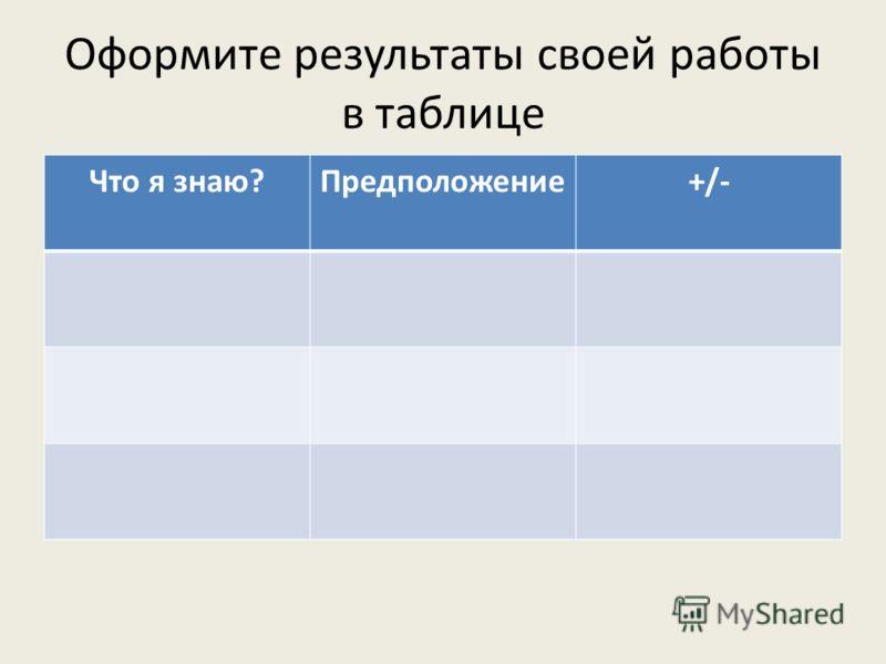 Оформите результаты своей работы в таблице Что я знаю?Предположение+/-