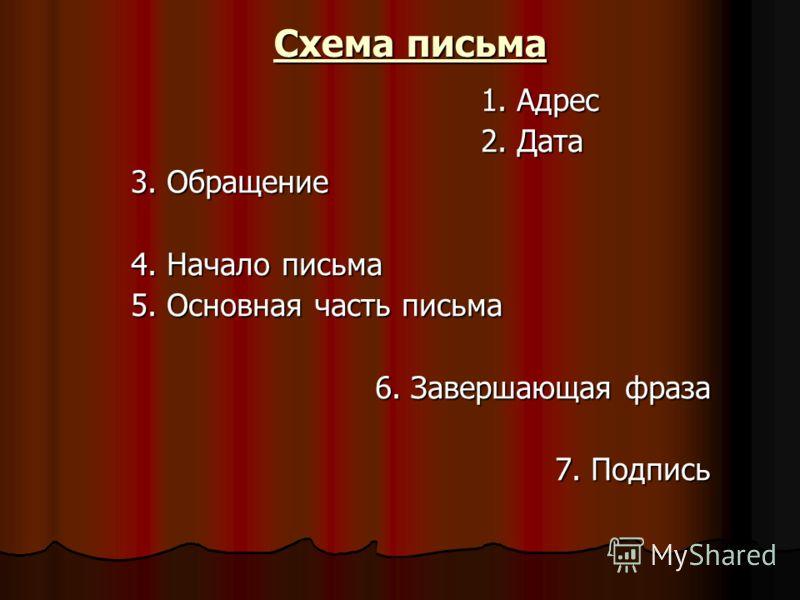 Схема письма 1. Адрес 1. Адрес 2. Дата 2. Дата 3. Обращение 4. Начало письма 5. Основная часть письма 6. Завершающая фраза 7. Подпись