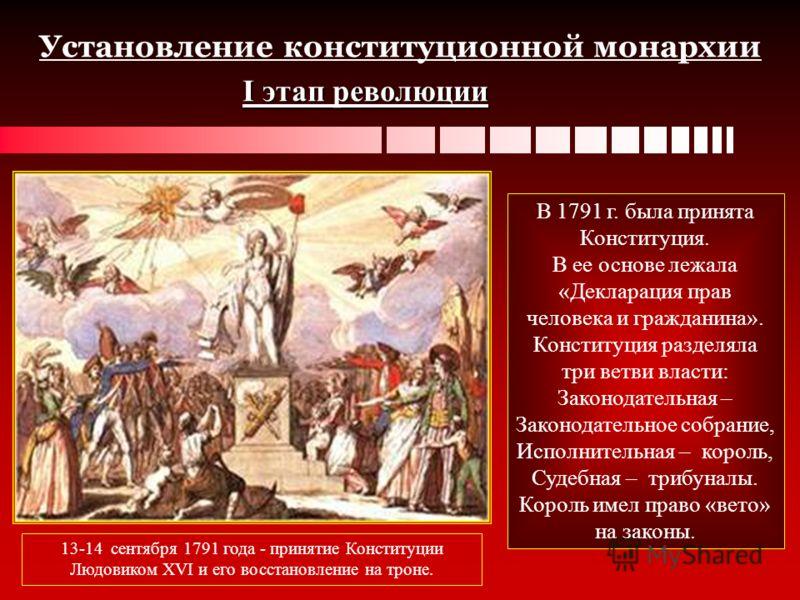 Установление конституционной монархии I этап революции 13-14 сентября 1791 года - принятие Конституции Людовиком XVI и его восстановление на троне. В 1791 г. была принята Конституция. В ее основе лежала «Декларация прав человека и гражданина». Консти