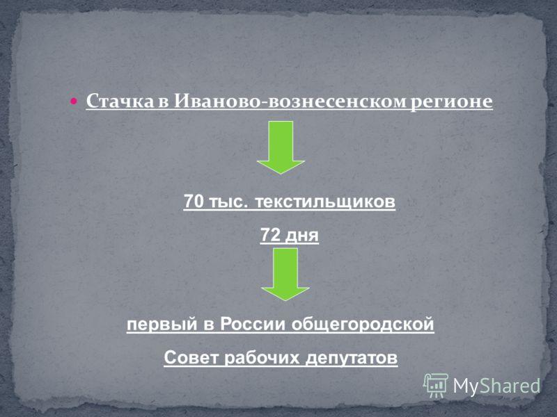 Стачка в Иваново-вознесенском регионе 70 тыс. текстильщиков 72 дня первый в России общегородской Совет рабочих депутатов