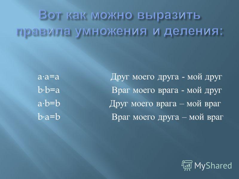a · a=a Друг моего друга - мой друг b · b=a Враг моего врага - мой друг a · b=b Друг моего врага – мой враг b · a=b Враг моего друга – мой враг