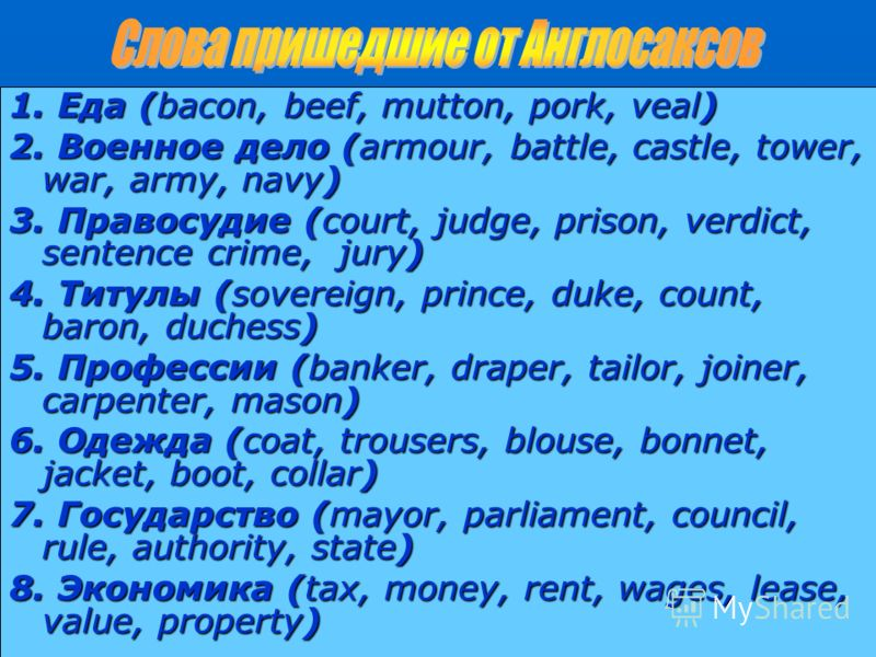 1. Еда (bacon, beef, mutton, pork, veal) 2. Военное дело (armour, battle, castle, tower, war, army, navy) 3. Правосудие (court, judge, prison, verdict, sentence crime, jury) 4. Титулы (sovereign, prince, duke, count, baron, duchess) 5. Профессии (ban