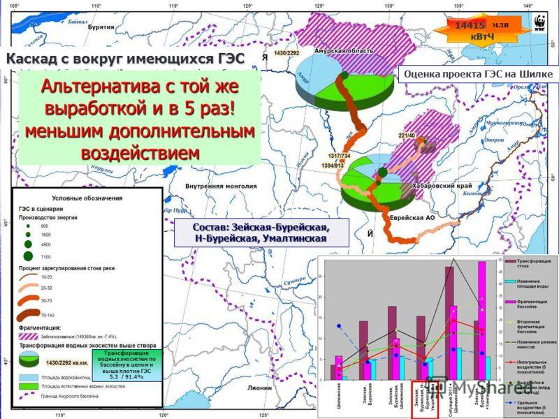Альтернатива с той же выработкой и в 5 раз! меньшим дополнительным воздействием Состав: Зейская-Бурейская, Н-Бурейская, Умалтинская Каскад с вокруг имеющихся ГЭС 27.91506982071 Трансформация водных экосистем по бассейну в целом и выше плотин ГЭС 5.3