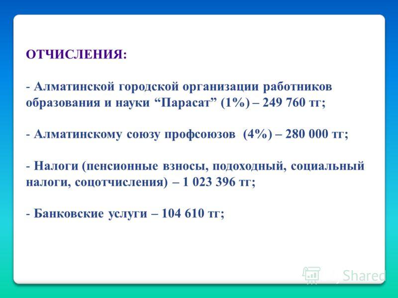 ОТЧИСЛЕНИЯ: - Алматинской городской организации работников образования и науки Парасат (1%) – 249 760 тг; - Алматинскому союзу профсоюзов (4%) – 280 000 тг; - Налоги (пенсионные взносы, подоходный, социальный налоги, соцотчисления) – 1 023 396 тг; -