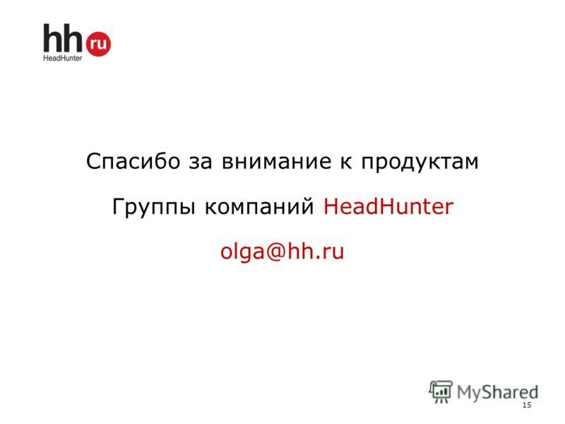 Спасибо за внимание к продуктам Группы компаний HeadHunter olga@hh.ru 15