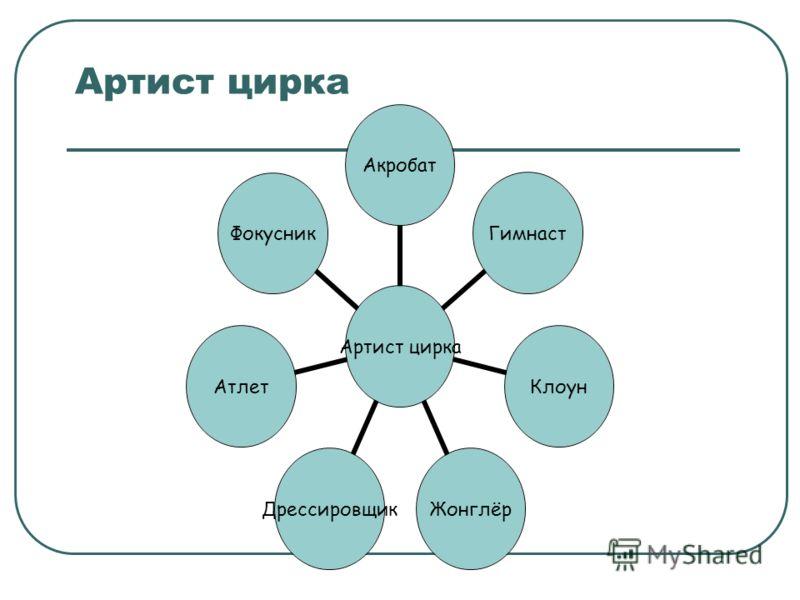 Артист цирка АкробатГимнастКлоунЖонглёрДрессировщикАтлетФокусник