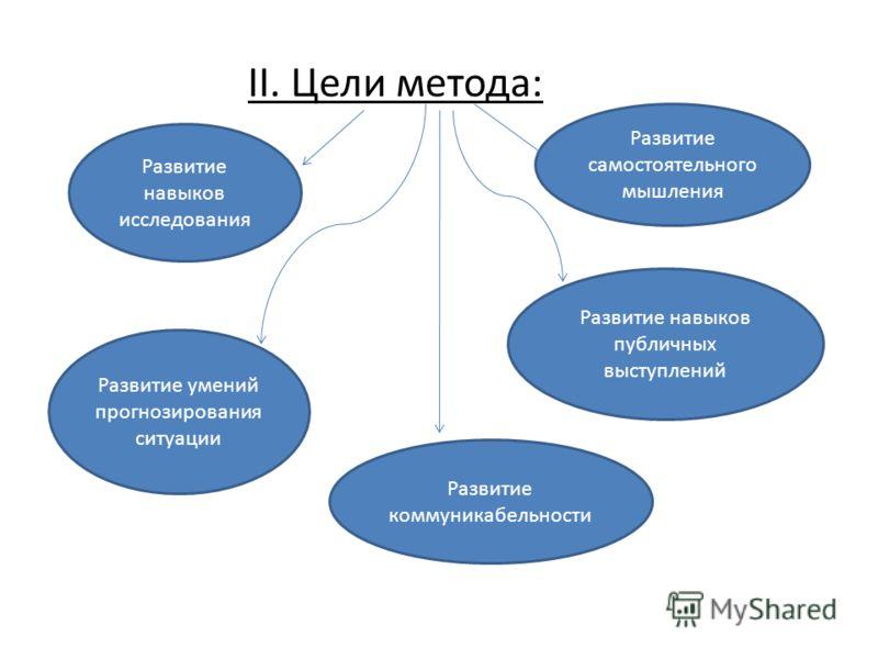 II. Цели метода: Развитие самостоятельного мышления Развитие навыков исследования Развитие умений прогнозирования ситуации Развитие коммуникабельности Развитие навыков публичных выступлений