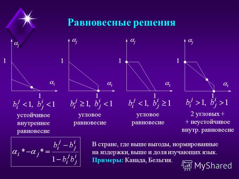 Равновесные решения 1 1 i j 1 1 i j 1 1 i j 1 1 i j устойчивое внутреннее равновесие угловое равновесие угловое равновесие 2 угловых + + неустойчивое внутр. равновесие В стране, где выше выгоды, нормированные на издержки, выше и доля изучающих язык.