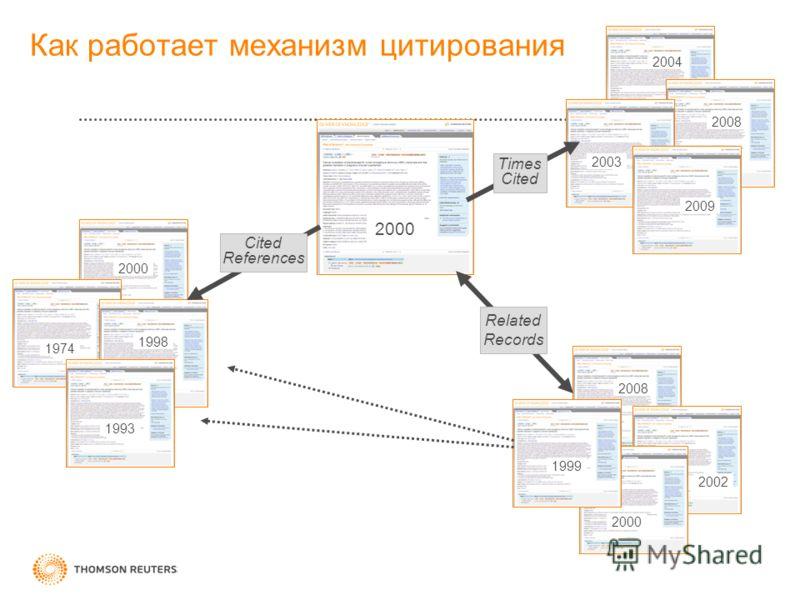 2004 Cited References 1974 1998 2000 1993 2003 Times Cited Related Records 2008 1999 2002 2000 2009 Как работает механизм цитирования
