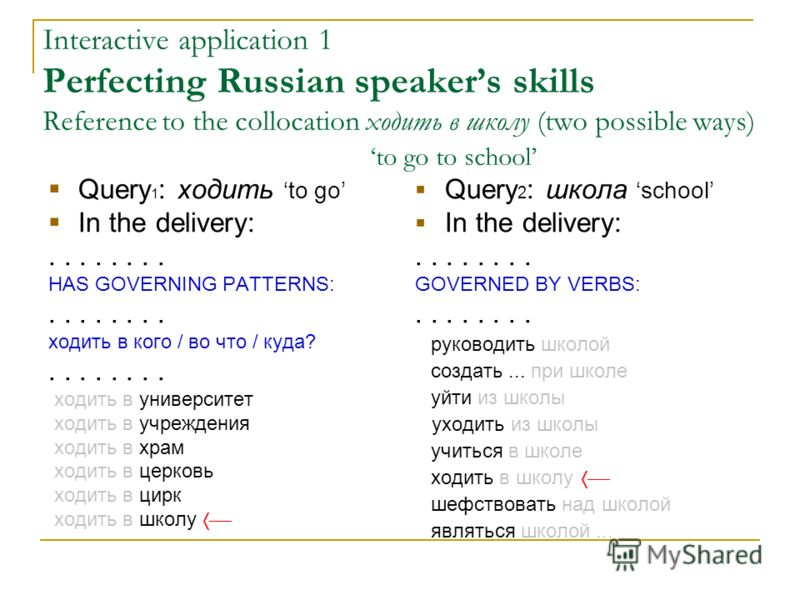 Interactive application 1 Perfecting Russian speakers skills Reference to the collocation ходить в школу (two possible ways) to go to school Query 1 : ходить to go In the delivery:.... HAS GOVERNING PATTERNS:.... ходить в кого / во что / куда?.... хо