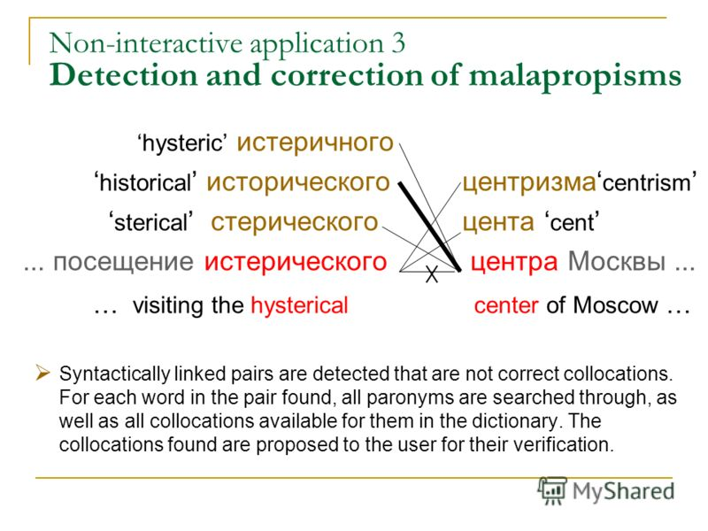 Non-interactive application 3 Detection and correction of malapropisms hysteric истеричного historical исторического центризма centrism sterical стерического цента cent... посещение истерического центра Москвы... … visiting the hysterical center of M