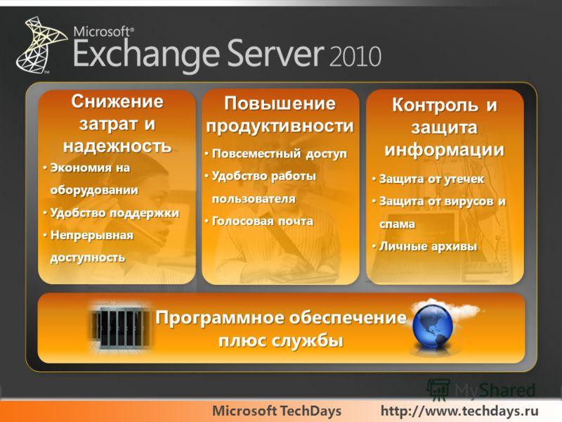 Microsoft TechDayshttp://www.techdays.ru Программное обеспечение плюс службы Программное обеспечение плюс службы Защита от утечек Защита от утечек Защита от вирусов и спама Защита от вирусов и спама Личные архивы Личные архивы Повсеместный доступ Пов