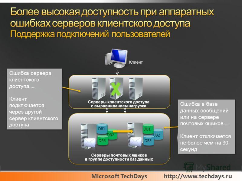 Microsoft TechDayshttp://www.techdays.ru Ошибка в базе данных сообщений или на сервере почтовых ящиков ….. Клиент отключается не более чем на 30 секунд Ошибка в базе данных сообщений или на сервере почтовых ящиков ….. Клиент отключается не более чем