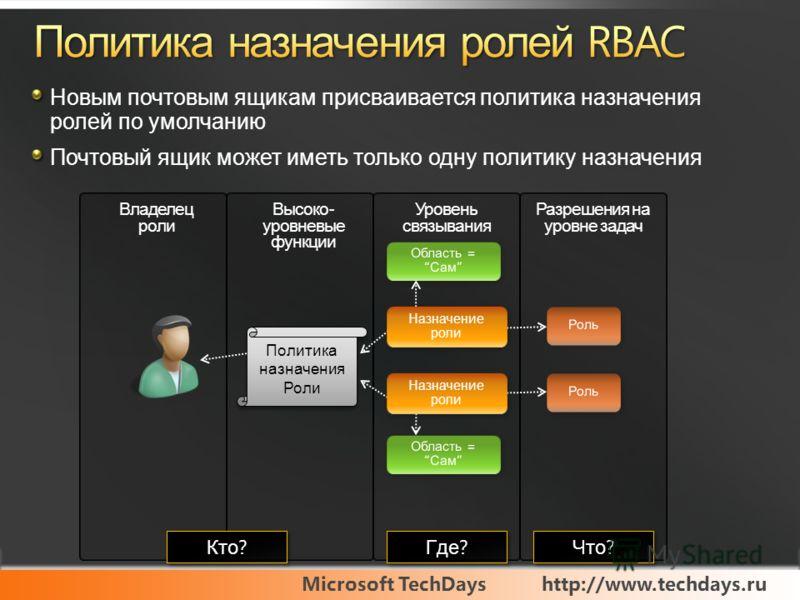 Microsoft TechDayshttp://www.techdays.ru Новым почтовым ящикам присваивается политика назначения ролей по умолчанию Почтовый ящик может иметь только одну политику назначения Политика назначения Роли Высоко - уровневые функции Владелец роли Уровень св