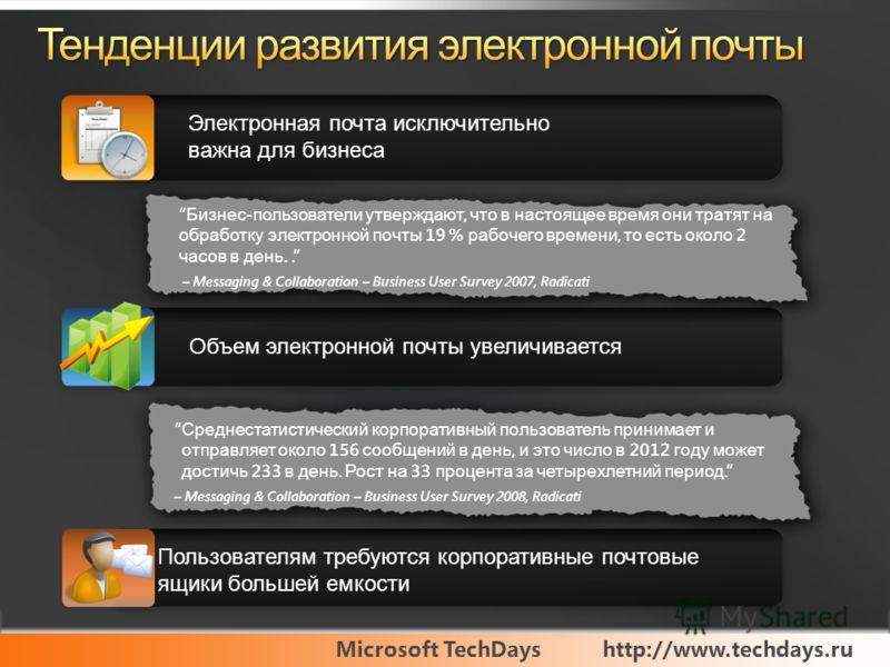 Microsoft TechDayshttp://www.techdays.ru Бизнес - пользователи утверждают, что в настоящее время они тратят на обработку электронной почты 19 % рабочего времени, то есть около 2 часов в день.. – Messaging & Collaboration – Business User Survey 2007,