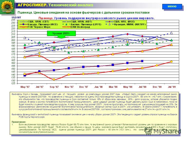 Пшеница. Ценовые ожидания на основе фьючерсов с дальними сроками поставки АГРОСПИКЕР. Технический анализ Фьючерсы США и Канады показывают рост цен от текущего уровня до реализации урожая 2007 года. «Новый Свет» ожидает не менее напряженный рынок пшен