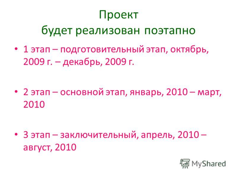 Проект будет реализован поэтапно 1 этап – подготовительный этап, октябрь, 2009 г. – декабрь, 2009 г. 2 этап – основной этап, январь, 2010 – март, 2010 3 этап – заключительный, апрель, 2010 – август, 2010