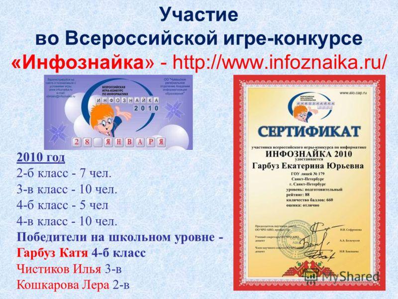 Участие во Всероссийской игре-конкурсе «Инфознайка» - http://www.infoznaika.ru/ 2010 год 2-б класс - 7 чел. 3-в класс - 10 чел. 4-б класс - 5 чел 4-в класс - 10 чел. Победители на школьном уровне - Гарбуз Катя 4-б класс Чистиков Илья 3-в Кошкарова Ле