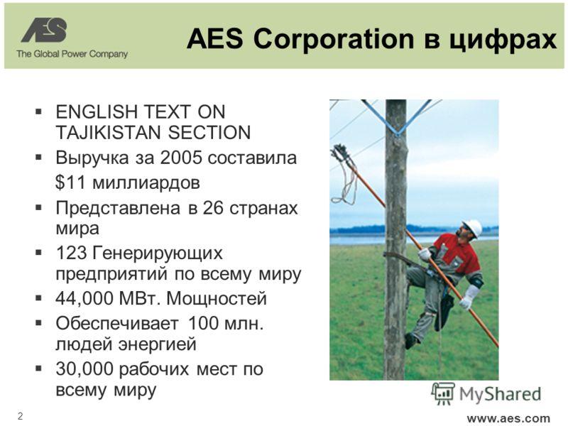 2 www.aes.com AES Corporation в цифрах ENGLISH TEXT ON TAJIKISTAN SECTION Выручка за 2005 составила $11 миллиардов Представлена в 26 странах мира 123 Генерирующих предприятий по всему миру 44,000 MВт. Мощностей Обеспечивает 100 млн. людей энергией 30