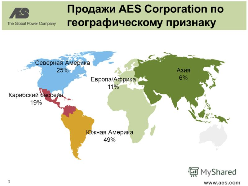 3 www.aes.com Северная Америка 25% Карибский бассейн 19% Южная Америка 49% Европа/Африка 11% Азия 6% Продажи AES Corporation по географическому признаку