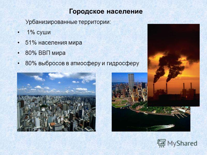 Урбанизированные территории: 1% суши 51% населения мира 80% ВВП мира 80% выбросов в атмосферу и гидросферу
