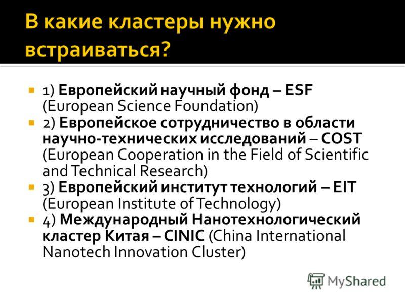1) Европейский научный фонд – ESF (European Science Foundation) 2) Европейское сотрудничество в области научно-технических исследований – COST (European Cooperation in the Field of Scientific and Technical Research) 3) Европейский институт технологий