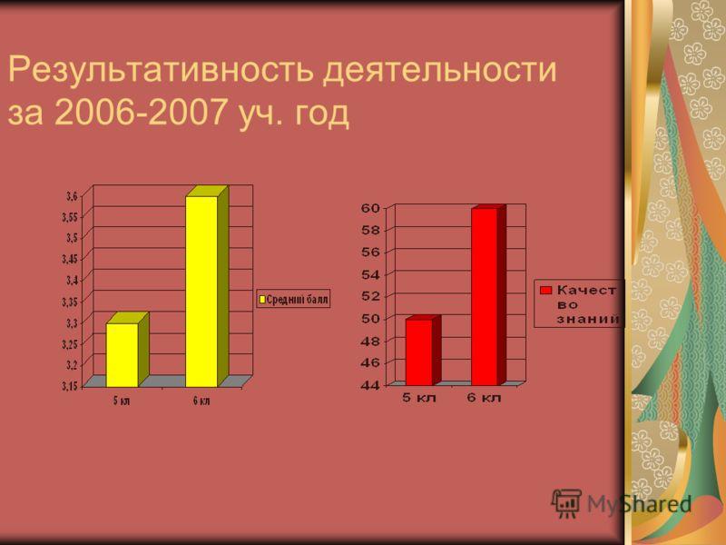 Результативность деятельности за 2006-2007 уч. год