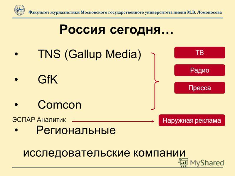 Россия сегодня… TNS (Gallup Media) GfK Comcon Региональные исследовательские компании ТВ Радио Пресса Наружная реклама ЭСПАР Аналитик