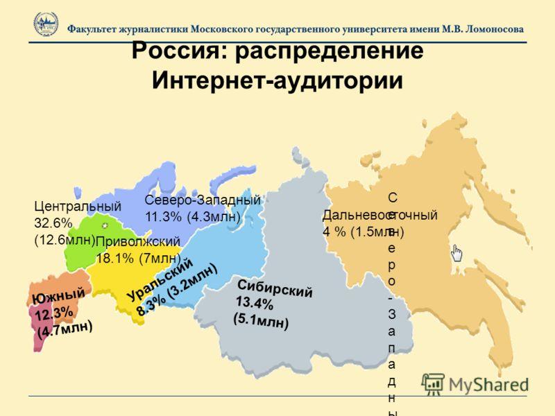 Россия: распределение Интернет-аудитории Центральный 32.6% (12.6млн) Северо-Западный11.3% (4.3млн)Северо-Западный11.3% (4.3млн) Южный 12.3% (4.7млн) Приволжский 18.1% (7млн) Уральский 8.3% (3.2млн) Сибирский 13.4% (5.1млн) Дальневосточный 4 % (1.5млн