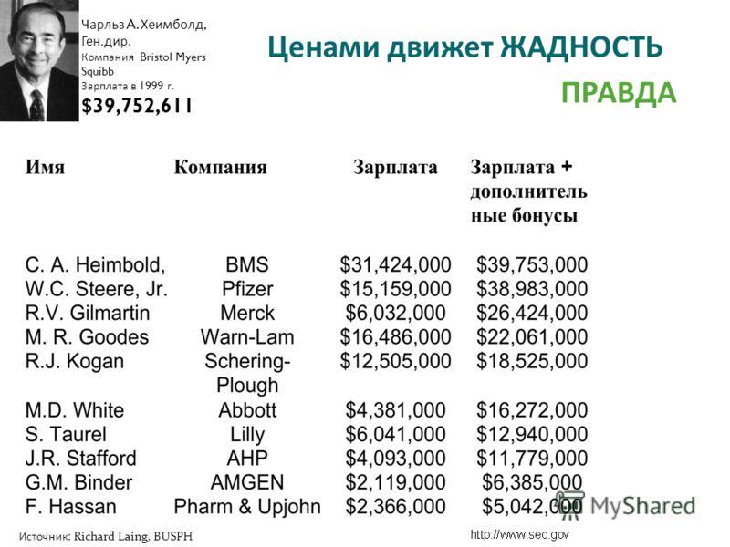 26 Чарльз A. Хеимболд, Ген. дир. Компания Bristol Myers Squibb Зарплата в 1999 г. $39,752,611 Ценами движет ЖАДНОСТЬ Источник: Richard Laing, BUSPH ПРАВДА