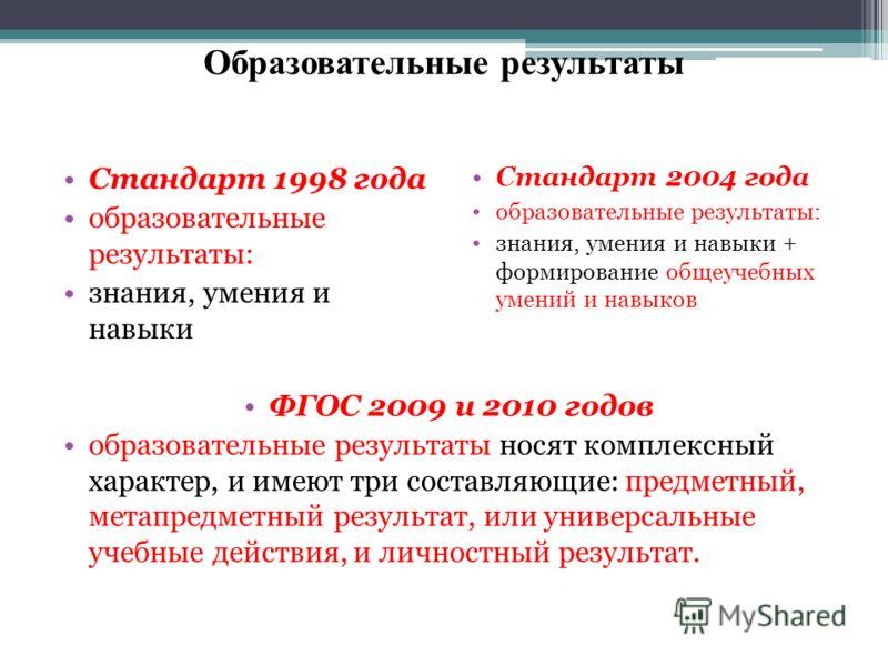 Образовательные результаты Стандарт 1998 года образовательные результаты: знания, умения и навыки Стандарт 2004 года образовательные результаты: знания, умения и навыки + формирование общеучебных умений и навыков ФГОС 2009 и 2010 годов образовательны