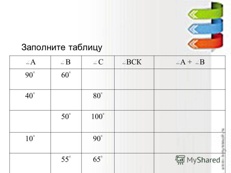 Заполните таблицу А В С ВСК А + В 90 ° 60 ° 40 ° 80 ° 50 ° 100 ° 10 ° 90 ° 55 ° 65 °