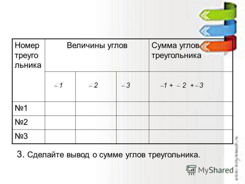 Номер треуго льника Величины угловСумма углов треугольника 1 2 3 3. Сделайте вывод о сумме углов треугольника. 1 2 3 1 + 2 + 3