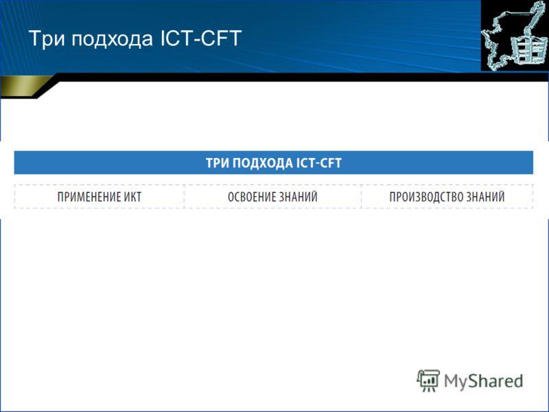Три подхода ICT-CFT
