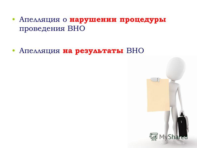 Апелляция о нарушении процедуры проведения ВНО Апелляция на результаты ВНО