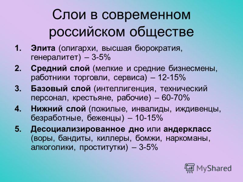 Слои в современном российском обществе 1.Элита (олигархи, высшая бюрократия, генералитет) – 3-5% 2.Средний слой (мелкие и средние бизнесмены, работники торговли, сервиса) – 12-15% 3.Базовый слой (интеллигенция, технический персонал, крестьяне, рабочи