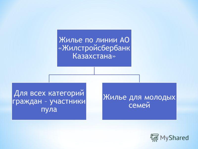 Жилье по линии АО «Жилстройсбербанк Казахстана» Для всех категорий граждан – участники пула Жилье для молодых семей