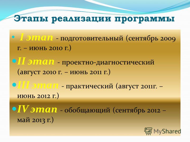 Этапы реализации программы I этап - подготовительный (сентябрь 2009 г. – июнь 2010 г.) II этап - проектно-диагностический (август 2010 г. – июнь 2011 г.) III этап - практический (август 2011г. – июнь 2012 г.) IV этап - обобщающий (сентябрь 2012 – май