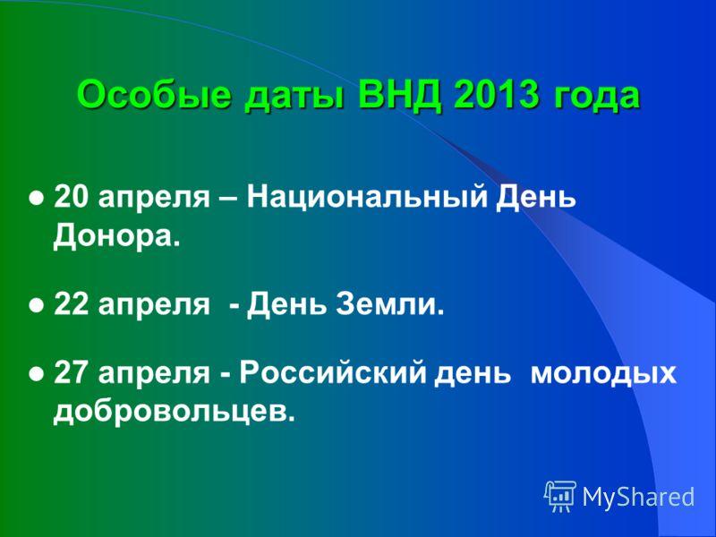 Особые даты ВНД 2013 года 20 апреля – Национальный День Донора. 22 апреля - День Земли. 27 апреля - Российский день молодых добровольцев.