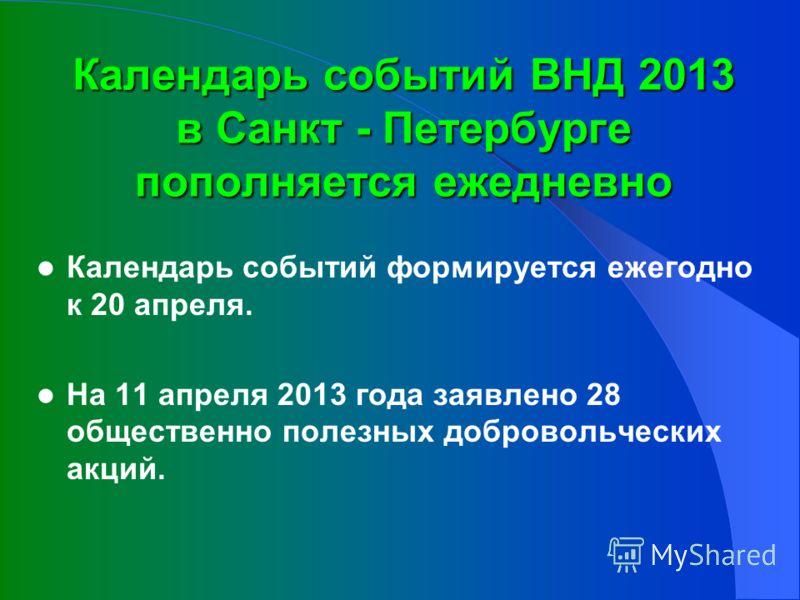 Календарь событий ВНД 2013 в Санкт - Петербурге пополняется ежедневно Календарь событий формируется ежегодно к 20 апреля. На 11 апреля 2013 года заявлено 28 общественно полезных добровольческих акций.