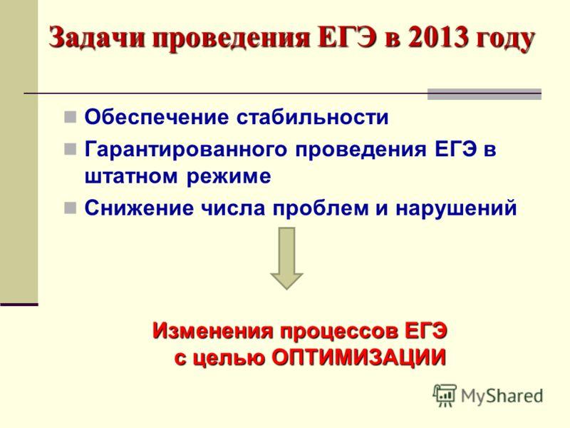 Задачи проведения ЕГЭ в 2013 году Обеспечение стабильности Гарантированного проведения ЕГЭ в штатном режиме Снижение числа проблем и нарушений Изменения процессов ЕГЭ с целью ОПТИМИЗАЦИИ